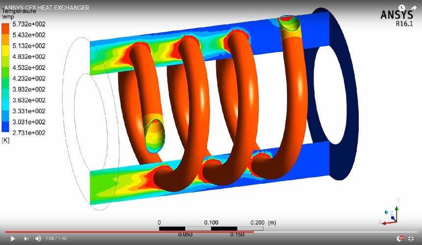 Ansys Workbench Tutorial Cfd (Brain City)